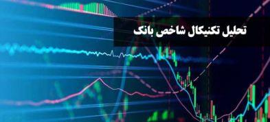 وضعیت تکنیکی شاخص بانک